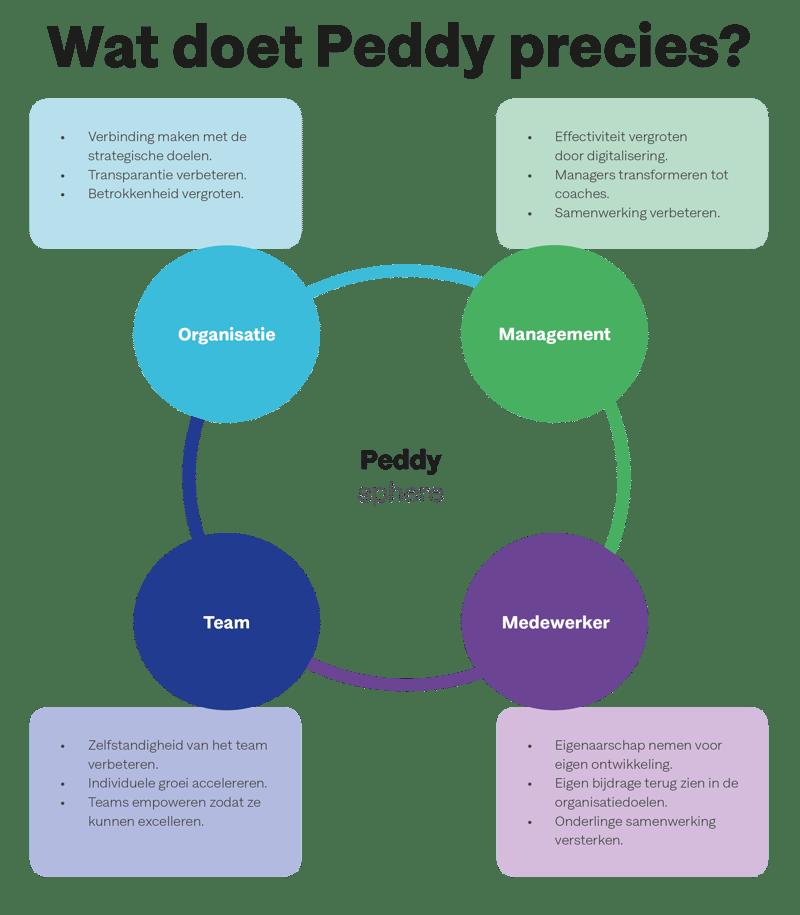 CirclesPhilosophie-1