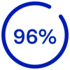 percentages_60_